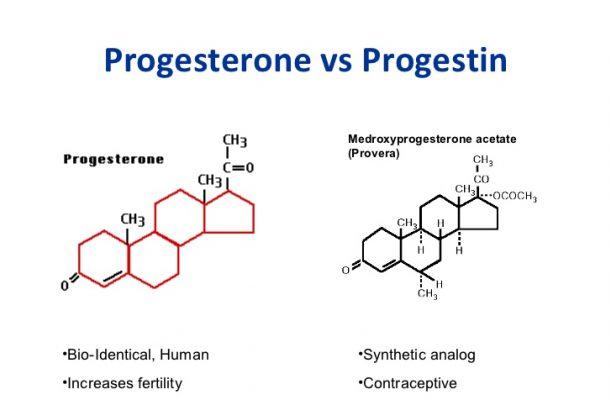 Progesterone vs Progestin
